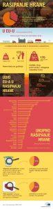 infografika_rasipanje