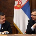 izbori-srbija-2