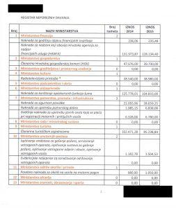 Sektor financija_ 55 zaposlenih